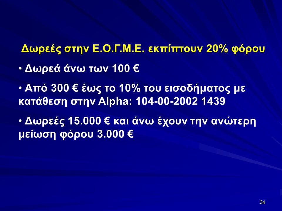 Δωρεές στην Ε.Ο.Γ.Μ.Ε. εκπίπτουν 20% φόρου • Δωρεά άνω των 100 € • Από 300 € έως το 10% του εισοδήματος με κατάθεση στην Alpha: 104-00-2002 1439 • Δωρ