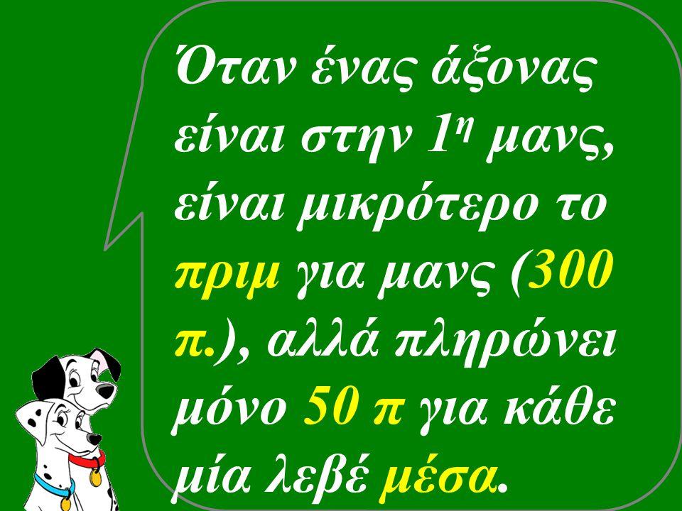 Όταν ένας άξονας είναι στην 1 η μανς, είναι μικρότερο το πριμ για μανς (300 π.), αλλά πληρώνει μόνο 50 π για κάθε μία λεβέ μέσα.