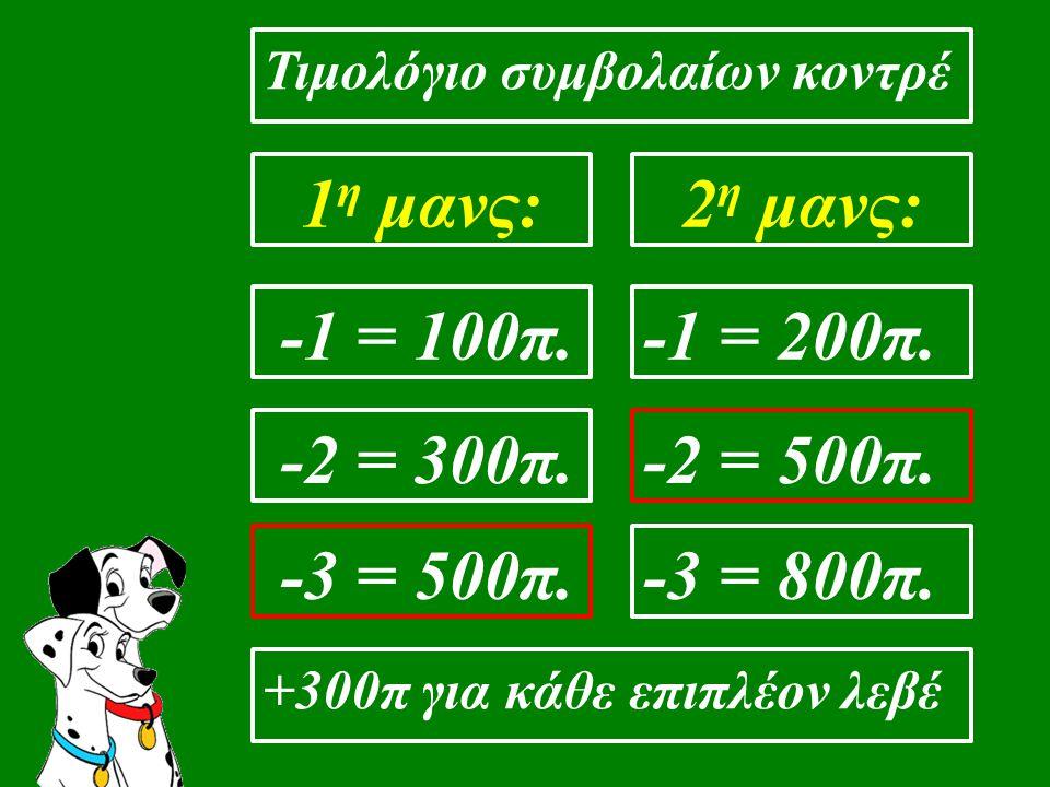 1 η μανς:2 η μανς: -1 = 100π. -2 = 300π. -3 = 500π.