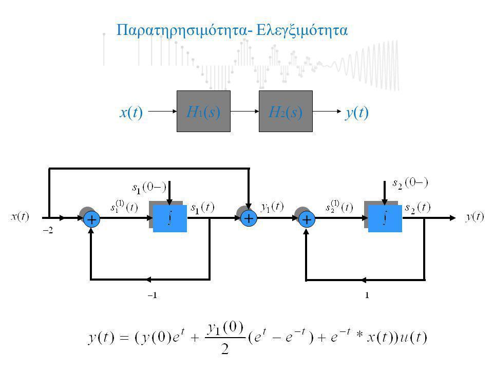 Η1(s)Η1(s)Η2(s)Η2(s) x(t)x(t)y(t)y(t) + + + + + +