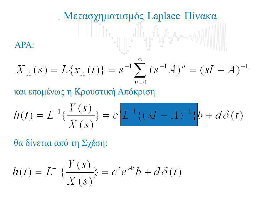 Δεδομένης της Εξίσωσης Κατάστασης θα λέμε ότι η κατάσταση του δυναμικού συστήματος είναι ελέγξιμη τη χρονική στιγμή t 0 αν υπάρχει πεπερασμένο t 1 > t 0 τέτοιο ώστε για κάθε s(t 0 ) υπάρχει είσοδος x(t) [t 0 t 1 ], που μπορεί να οδηγήσει την s(t 0 ) σε οποιαδήποτε επιθυμητή κατάσταση s(t 1 ).