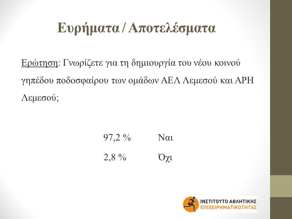 Ευρήματα / Αποτελέσματα Ερώτηση: Γνωρίζετε για τη δημιουργία του νέου κοινού γηπέδου ποδοσφαίρου των ομάδων ΑΕΛ Λεμεσού και ΑΡΗ Λεμεσού; 97,2 % Ναι 2,8 % Όχι