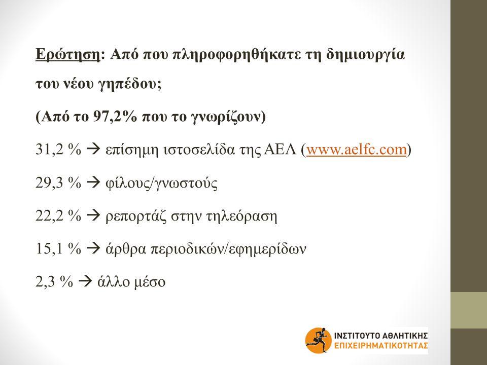 Ερώτηση: Από που πληροφορηθήκατε τη δημιουργία του νέου γηπέδου; (Από το 97,2% που το γνωρίζουν) 31,2 %  επίσημη ιστοσελίδα της ΑΕΛ (www.aelfc.com)www.aelfc.com 29,3 %  φίλους/γνωστούς 22,2 %  ρεπορτάζ στην τηλεόραση 15,1 %  άρθρα περιοδικών/εφημερίδων 2,3 %  άλλο μέσο
