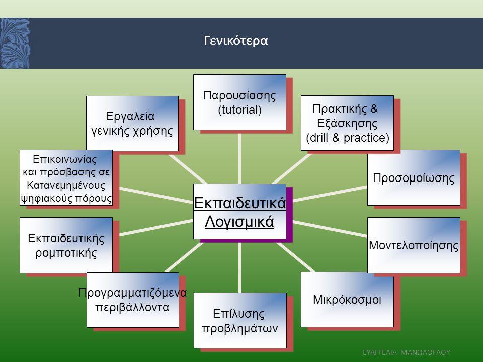 ΒΡΥΞΕΛΛΕΣ 24/11/2011 Εκπαιδευτικά Λογισμικά Παρουσίασης (tutorial) Πρακτικής & Εξάσκησης (drill & practice) ΠροσομοίωσηςΜοντελοποίησηςΜικρόκοσμοι Επίλ
