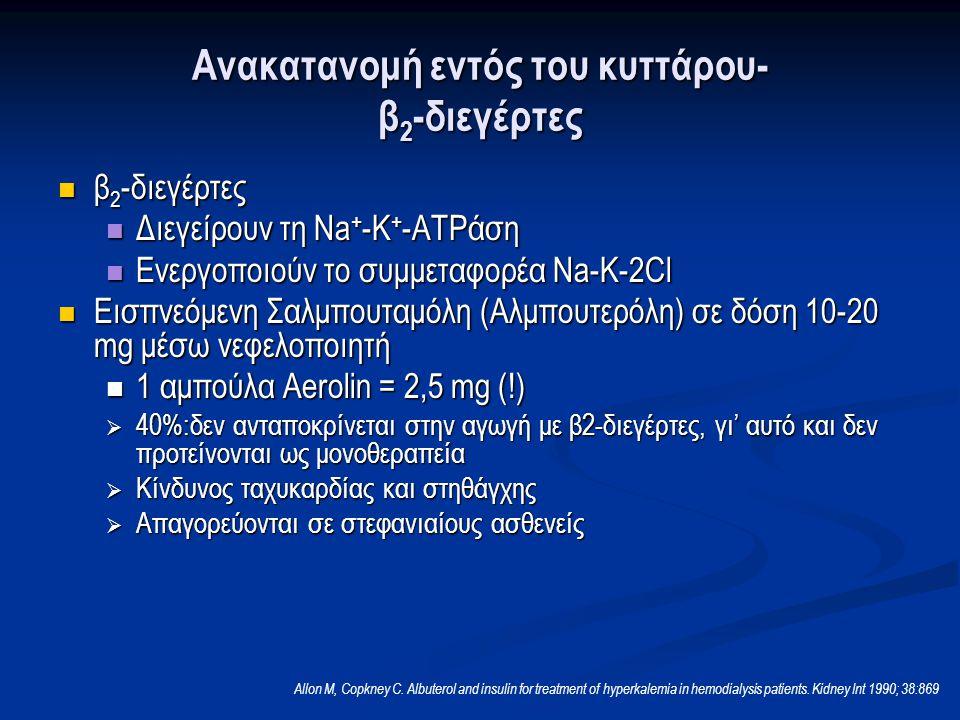 Ανακατανομή εντός του κυττάρου- β 2 -διεγέρτες  β 2 -διεγέρτες  Διεγείρουν τη Νa + -Κ + -ΑΤΡάση  Ενεργοποιούν το συμμεταφορέα Na-K-2Cl  Εισπνεόμεν