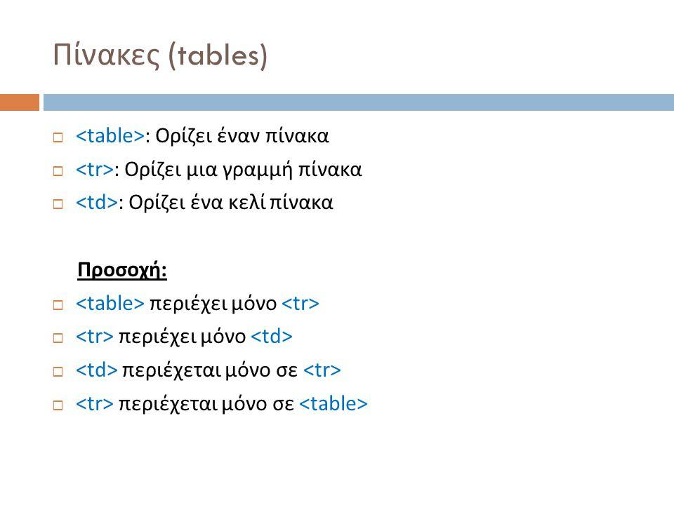Πίνακες (tables)  : Ορίζει έναν πίνακα  : Ορίζει μια γραμμή πίνακα  : Ορίζει ένα κελί πίνακα Προσοχή :  περιέχει μόνο  περιέχεται μόνο σε