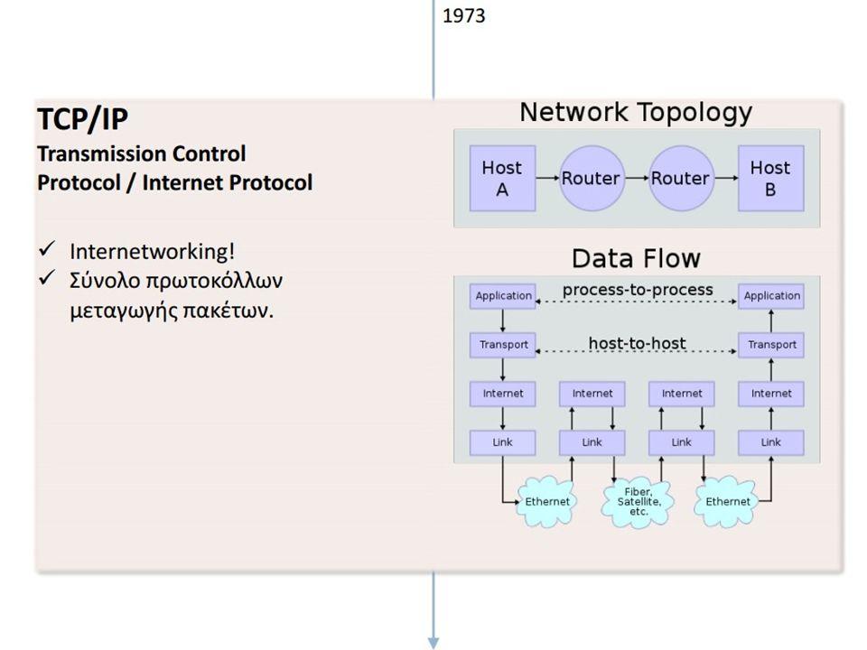 Δεκαετία '80: Για την ακαδημαϊκή κοινότητα  1983: το πρωτόκολλο TCP/IP ( συνδυασμός των TCP και IP) αναγνωρίζεται ως πρότυπο από το Υπουργείο Άμυνας των ΗΠΑ  Εκατοντάδες Πανεπιστήμια συνδέουν τους υπολογιστές τους στο ARPANET  1983: Το ARPANET χωρίζεται σε δύο τμήματα :  MILNET ( για στρατιωτικές επικοινωνίες )  Νέο ARPANET ( για χρήση αποκλειστικά από την πανεπιστημιακή κοινότητα )  1985: Το National Science Foundation (NSF) δημιουργεί ένα δικό του γρήγορο δίκτυο, το NSFNET χρησιμοποιώντας το πρωτόκολλο TCP/IP, προκειμένου να συνδέσει πέντε κέντρα υπερ - υπολογιστών μεταξύ τους και με την υπόλοιπη επιστημονική κοινότητα  Τέλη της δεκαετίας του '80, όλο και περισσότερες χώρες συνδέονται στο NSFNET ( Καναδάς, Γαλλία, Σουηδία, Αυστραλία, Γερμανία, Ιταλία, κ.