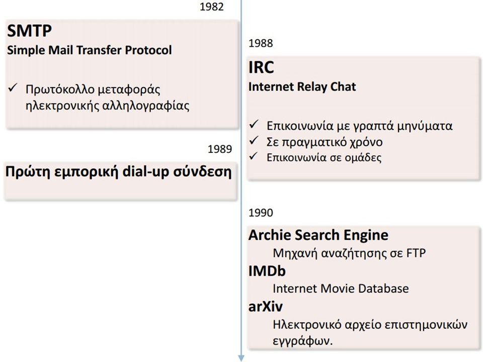 Δεκαετία '90: Ένα παγκόσμιο δίκυο για όλους  1990: Καταργείται πλέον το ARPANET  Όλο και περισσότερες χώρες συνδέονται στο NSFNET, μεταξύ των οποίων και η Ελλάδα τ o 1990  1993: ο Tim Berners Lee ανέπτυξε τη γλώσσα HTML, η οποία βασίζεται στο hypertext και σχεδίασε τον παγκόσμιο ιστό World Wide Web (WWW) στο Ερευνητικό Κέντρο Φυσικής CERN στην Ελβετία  Ο Berners Lee χάρισε στο δίκτυο τη σημερινή του μορφή και άνοιξε το δρόμο για τη μαζική παγκόσμια χρήση του  Η δύναμη του Web είναι ότι κάτω από έναν εύχρηστο τρόπο λειτουργίας ενοποιεί πολλά πρωτόκολλα και υπηρεσίες  Το Web είναι ένα σύστημα παράδοσης πληροφοριών το οποίο περιλαμβάνει διάφορους τύπους στοιχείων, όπως κείμενο, φωτογραφίες, πολυμέσα και συνδέσεις που παραπέμπουν σε άλλα κείμενα και γενικότερα πληροφορίες