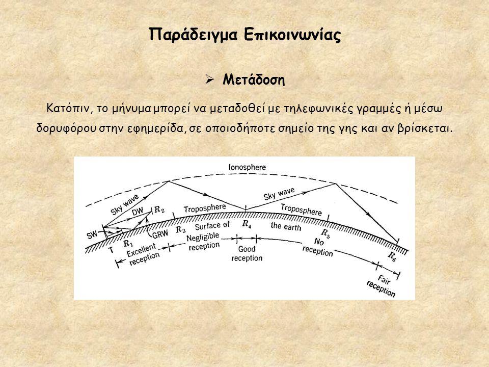 Παράδειγμα Επικοινωνίας  Μετάδοση Κατόπιν, το μήνυμα μπορεί να μεταδοθεί με τηλεφωνικές γραμμές ή μέσω δορυφόρου στην εφημερίδα, σε οποιοδήποτε σημεί