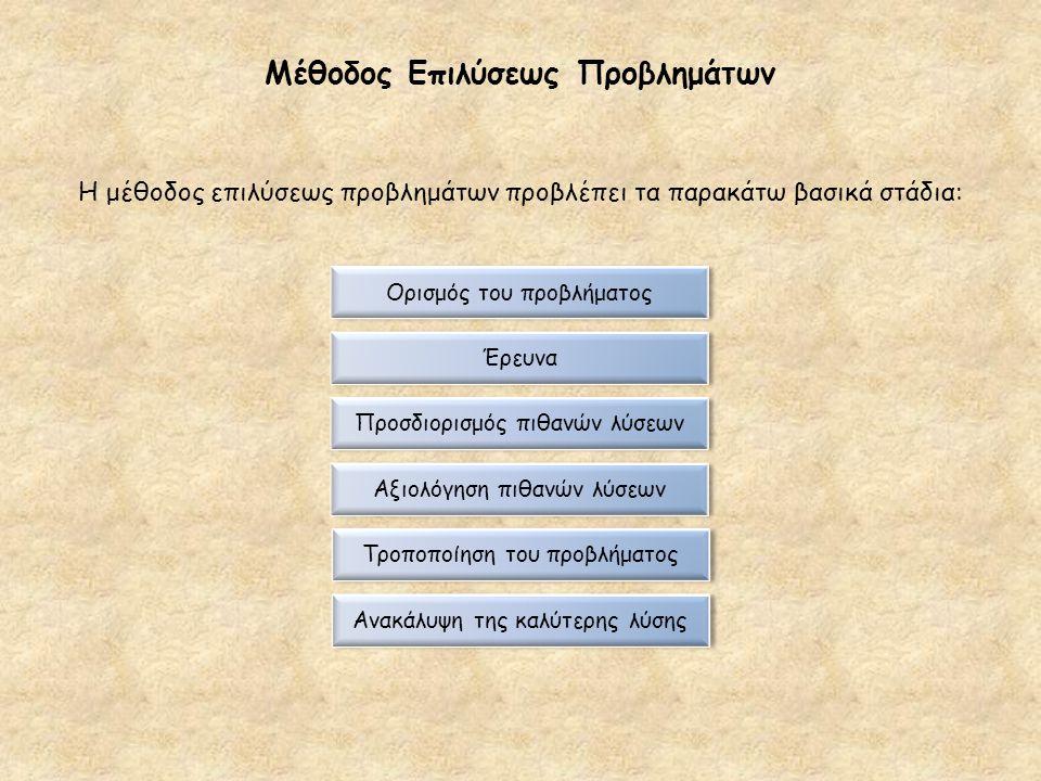 Μέθοδος Επιλύσεως Προβλημάτων Η μέθοδος επιλύσεως προβλημάτων προβλέπει τα παρακάτω βασικά στάδια: Ορισμός του προβλήματος Έρευνα Προσδιορισμός πιθανώ