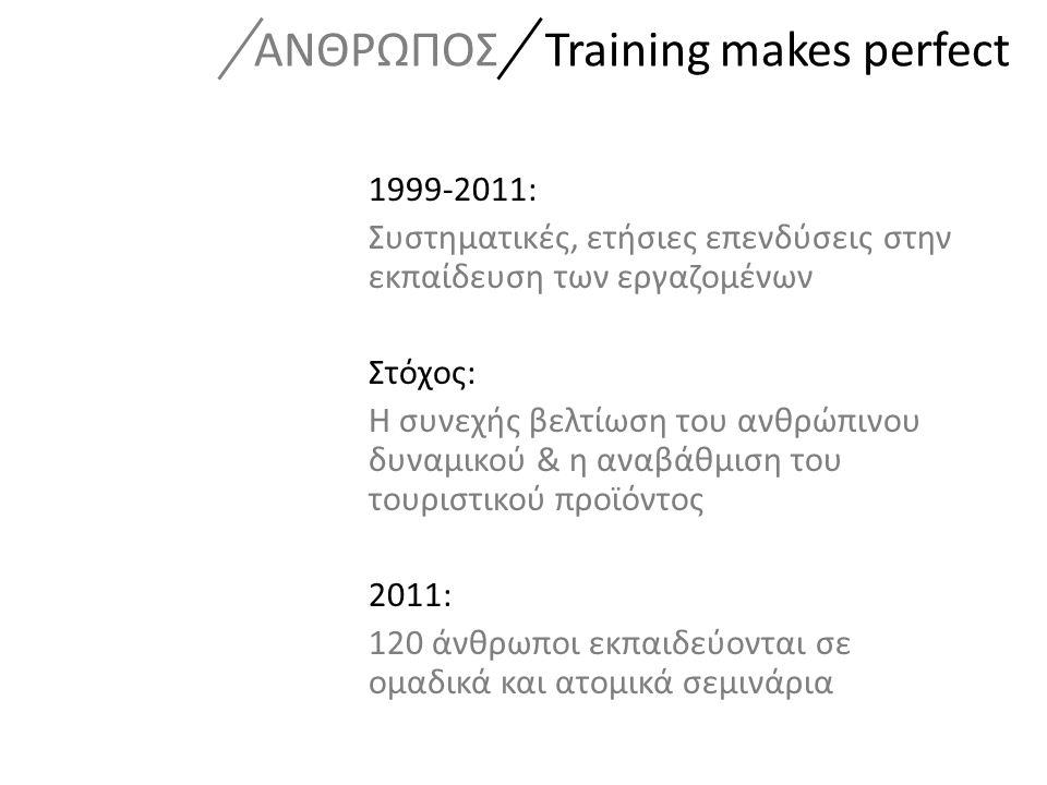1999-2011: Συστηματικές, ετήσιες επενδύσεις στην εκπαίδευση των εργαζομένων Στόχος: Η συνεχής βελτίωση του ανθρώπινου δυναμικού & η αναβάθμιση του τουριστικού προϊόντος 2011: 120 άνθρωποι εκπαιδεύονται σε ομαδικά και ατομικά σεμινάρια ΑΝΘΡΩΠΟΣ Training makes perfect