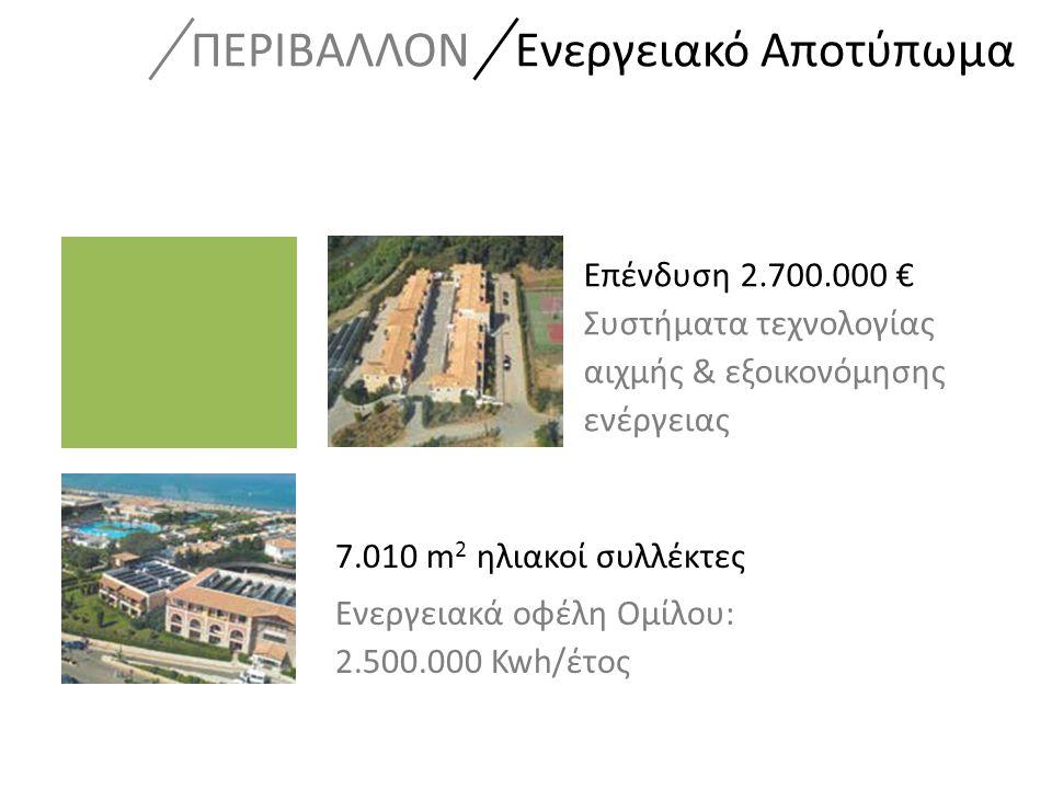 7.010 m 2 ηλιακοί συλλέκτες Ενεργειακά οφέλη Ομίλου: 2.500.000 Kwh/έτος ΠΕΡΙΒΑΛΛΟΝ Ενεργειακό Αποτύπωμα Επένδυση 2.700.000 € Συστήματα τεχνολογίας αιχμής & εξοικονόμησης ενέργειας