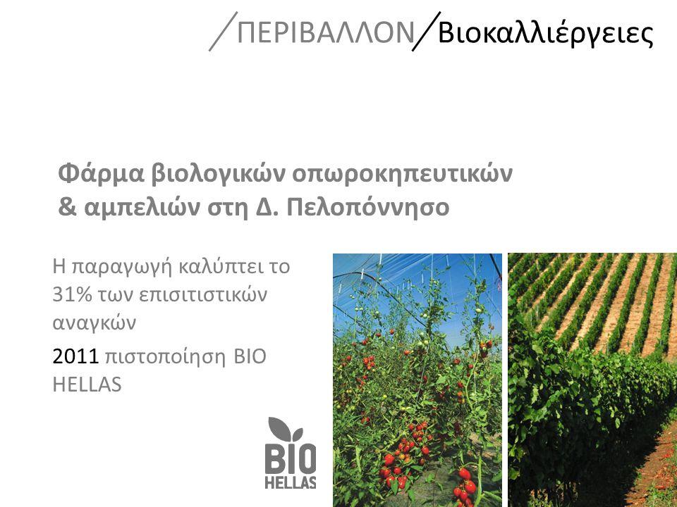 Η παραγωγή καλύπτει το 31% των επισιτιστικών αναγκών 2011 πιστοποίηση BIO HELLAS ΠΕΡΙΒΑΛΛΟΝ Βιοκαλλιέργειες Φάρμα βιολογικών οπωροκηπευτικών & αμπελιών στη Δ.