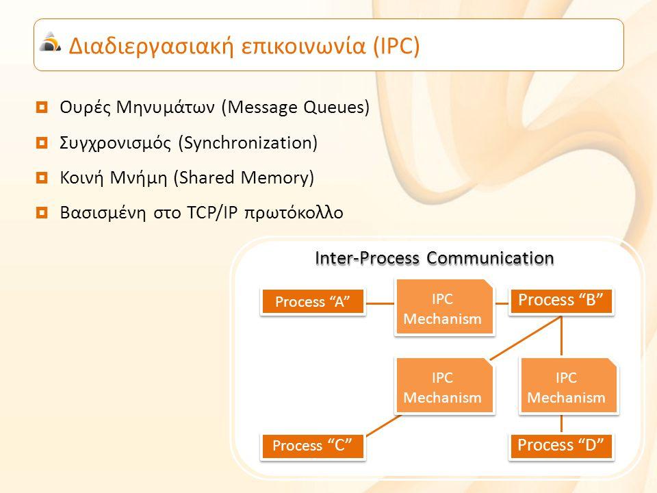 Διαδιεργασιακή επικοινωνία (IPC)  Ουρές Μηνυμάτων (Message Queues)  Συγχρονισμός (Synchronization)  Κοινή Μνήμη (Shared Memory)  Βασισμένη στο TCP/IP πρωτόκολλο Process A Process B Process D Process C IPC Mechanism IPC Mechanism IPC Mechanism IPC Mechanism IPC Mechanism IPC Mechanism Inter-Process Communication
