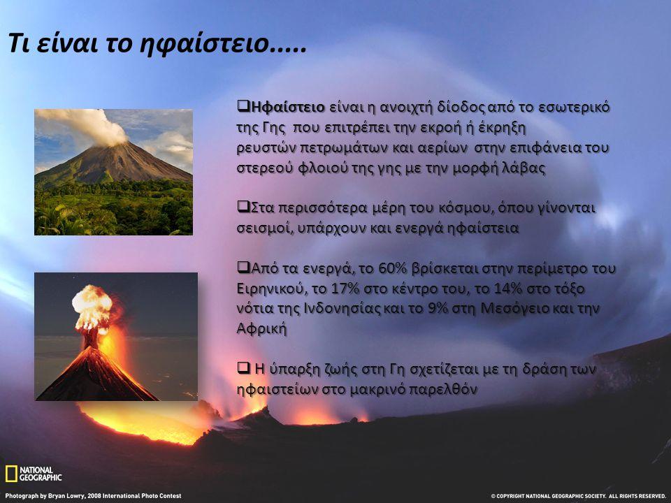 Περιοχές σχηματισμού και έκρηξη Τα ηφαίστεια σχηματίζονται σε περιοχές που:  οι τεκτονικές πλάκες απομακρύνονται μεταξύ τους  οι τεκτονικές πλάκες συγκλίνουν  στο εσωτερικό των πλακών, πάνω από τα θερμά σημεία Πώς γίνονται οι εκρήξεις.....