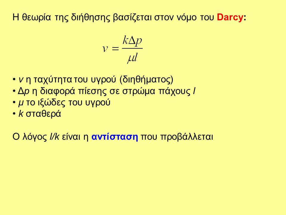 Η θεωρία της διήθησης βασίζεται στον νόμο του Darcy: • v η ταχύτητα του υγρού (διηθήματος) • Δp η διαφορά πίεσης σε στρώμα πάχους l • μ το ιξώδες του