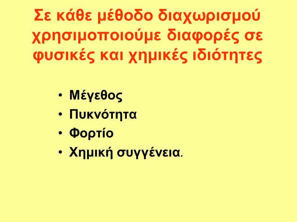 ΔΙΑΣΠΑΣΗ ΚΥΤΤΑΡΩΝ •Χημικές μέθοδοι •Μηχανικές μέθοδοι