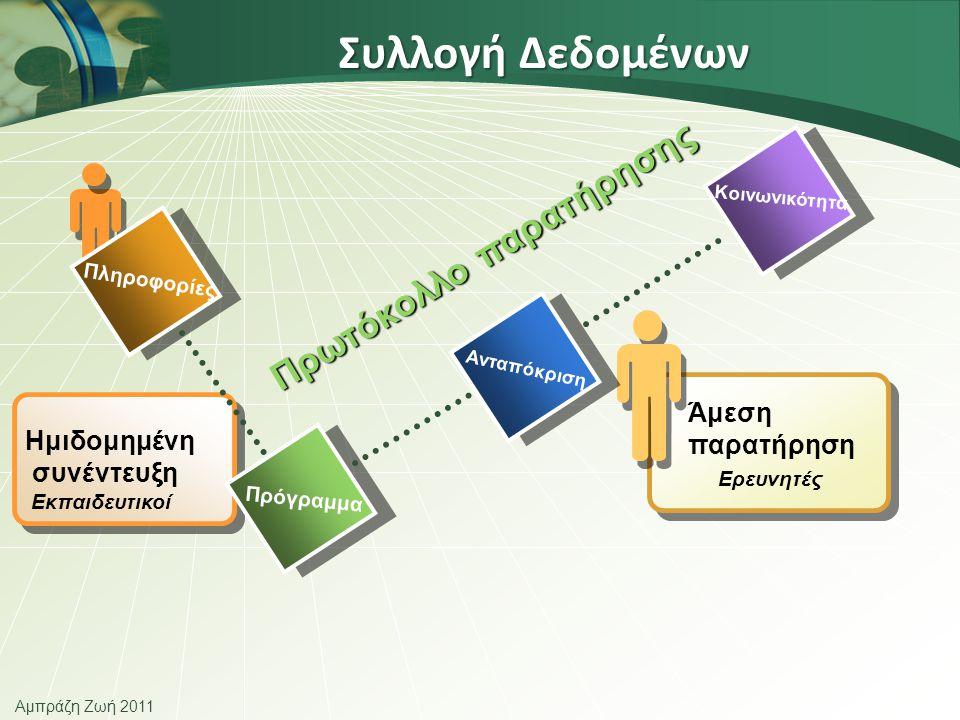 Αμπράζη Ζωή 2011 Συλλογή Δεδομένων Άμεση παρατήρηση Ερευνητές Πρόγραμμα Ανταπόκριση Κοινωνικότητα Πρωτόκολλο παρατήρησης Πληροφορίες Ημιδομημένη συνέντευξη Εκπαιδευτικοί