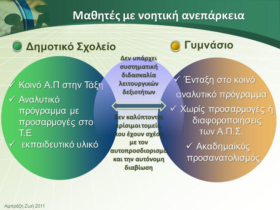 Αμπράζη Ζωή 2011 Συμπεράσματα Οι μαθητές με Ν.Α στο σύνολό τους εντάσσονται στο κοινό Α.Π χωρίς προσαρμογές.
