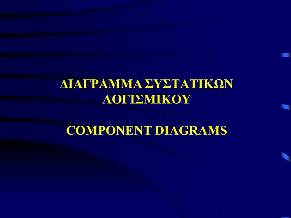 ΔΙΑΓΡΑΜΜΑ ΣΥΣΤΑΤΙΚΩΝ ΛΟΓΙΣΜΙΚΟΥ COMPONENT DIAGRAMS