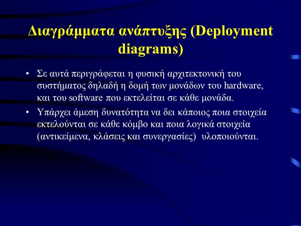 Διαγράμματα ανάπτυξης (Deployment diagrams) •Σε αυτά περιγράφεται η φυσική αρχιτεκτονική του συστήματος δηλαδή η δομή των μονάδων του hardware, και το