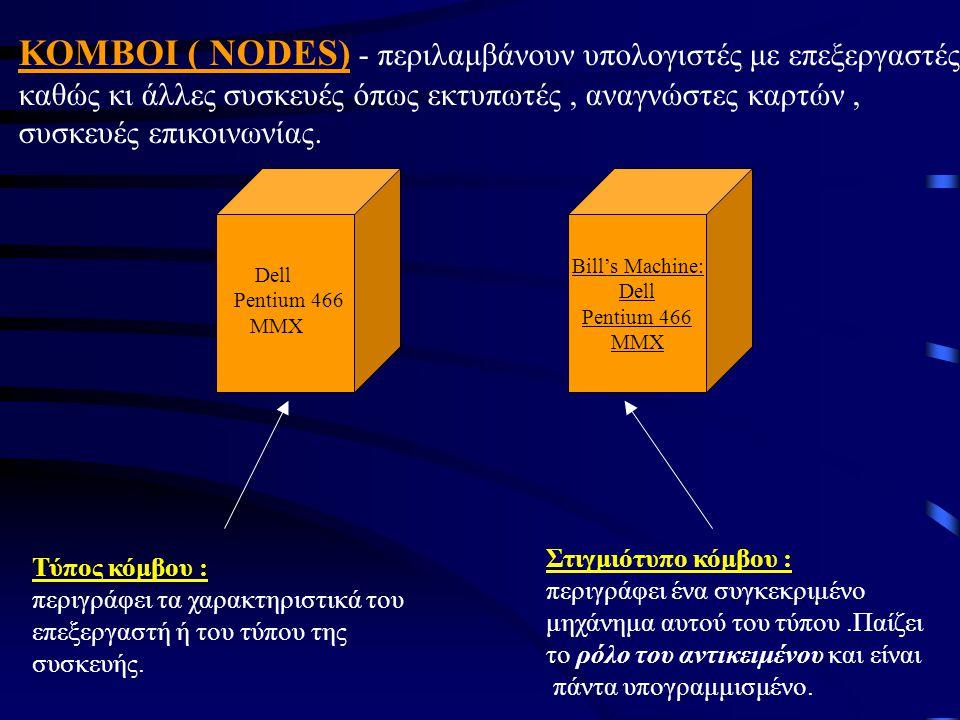 Bill's Machine: Dell Pentium 466 MMX Dell Pentium 466 MMX Τύπος κόμβου : περιγράφει τα χαρακτηριστικά του επεξεργαστή ή του τύπου της συσκευής. Στιγμι