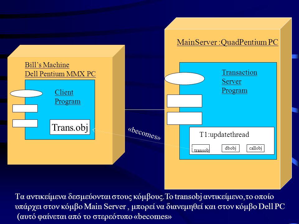 Trans.obj Bill's Machine Dell Pentium MMX PC Client Program MainServer :QuadPentium PC Transaction Server Program T1:updatethread t transobj dbobjcall
