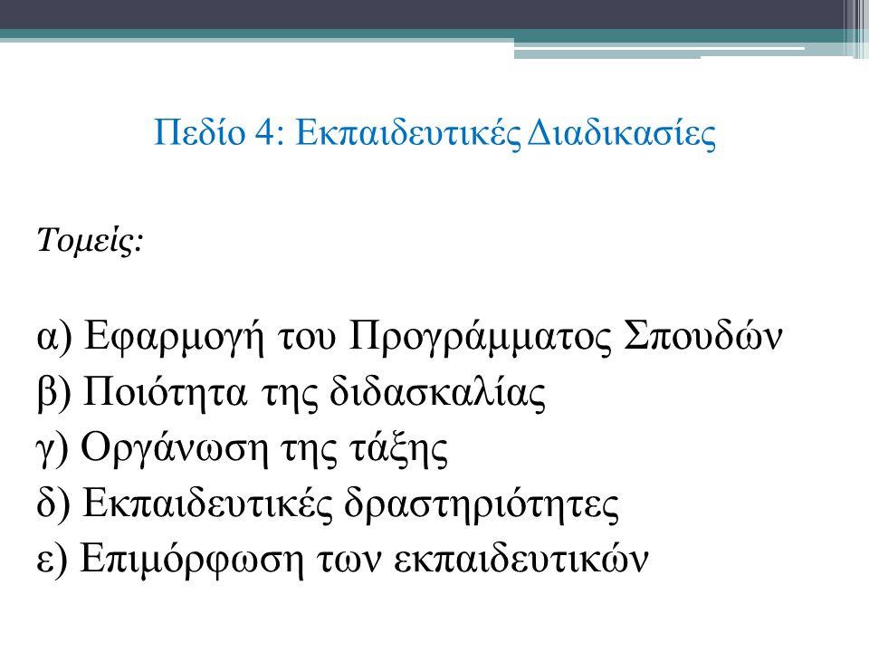 Πεδίο 4: Εκπαιδευτικές Διαδικασίες Τομείς: α) Εφαρμογή του Προγράμματος Σπουδών β) Ποιότητα της διδασκαλίας γ) Οργάνωση της τάξης δ) Εκπαιδευτικές δρα
