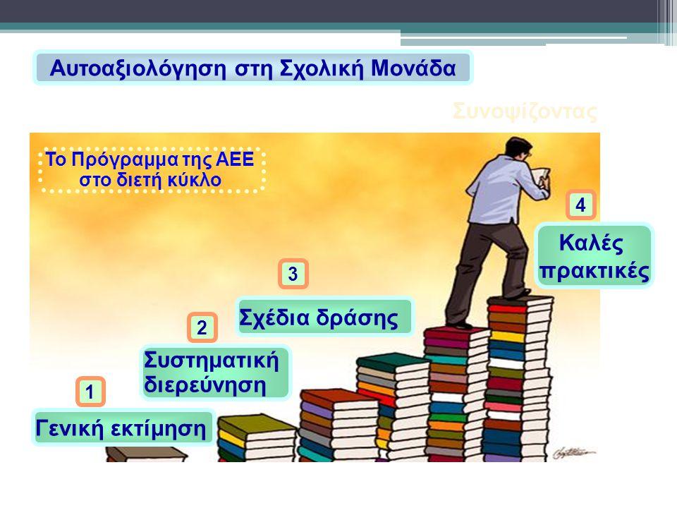 Γενική εκτίμηση Συστηματική διερεύνηση Σχέδια δράσης 1 2 3 Καλές πρακτικές 4 Αυτοαξιολόγηση στη Σχολική Μονάδα Συνοψίζοντας Το Πρόγραμμα της ΑΕΕ στο δ