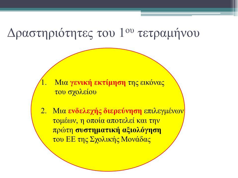 Δραστηριότητες του 1 ου τετραμήνου 1. Μια γενική εκτίμηση της εικόνας του σχολείου 2.Μια ενδελεχής διερεύνηση επιλεγμένων τομέων, η οποία αποτελεί και