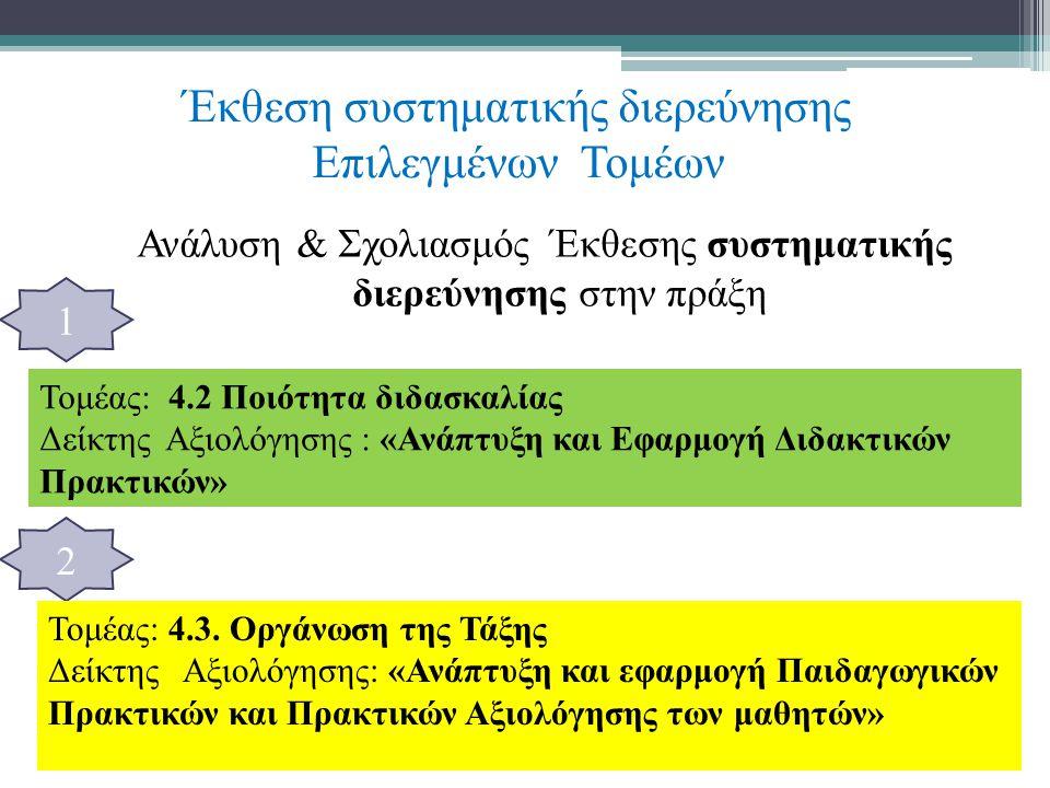 Έκθεση συστηματικής διερεύνησης Επιλεγμένων Τομέων Ανάλυση & Σχολιασμός Έκθεσης συστηματικής διερεύνησης στην πράξη Τομέας: 4.2 Ποιότητα διδασκαλίας Δ