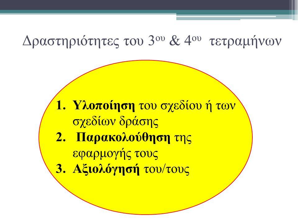 Δραστηριότητες του 3 ου & 4 ου τετραμήνων 1.Υλοποίηση του σχεδίου ή των σχεδίων δράσης 2. Παρακολούθηση της εφαρμογής τους 3.Αξιολόγησή του/τους