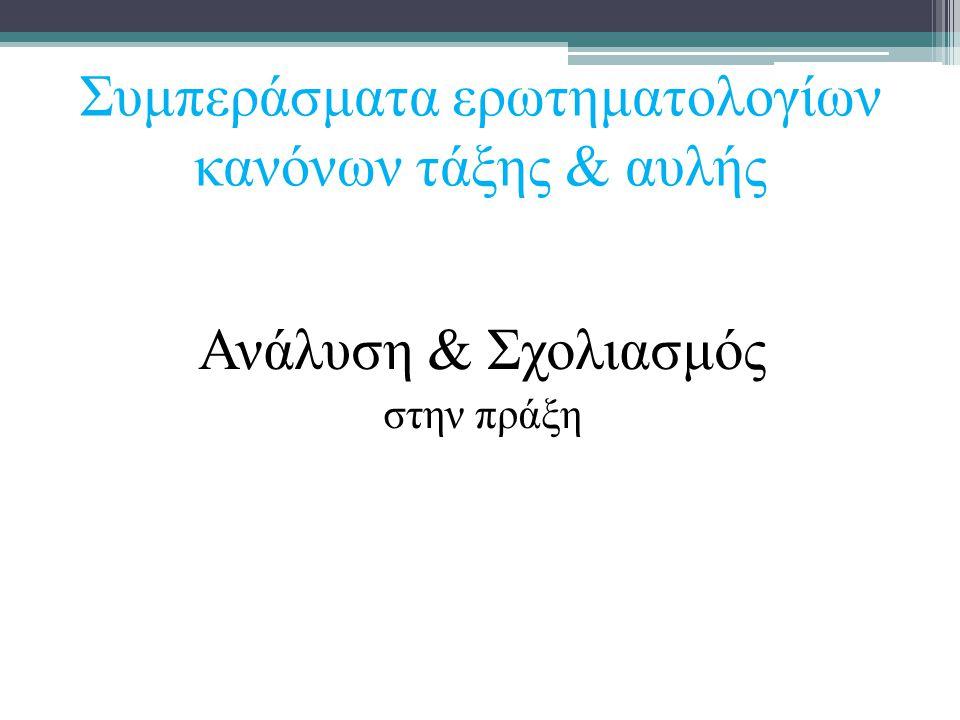 Συμπεράσματα ερωτηματολογίων κανόνων τάξης & αυλής Ανάλυση & Σχολιασμός στην πράξη
