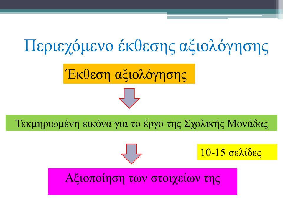 Περιεχόμενο έκθεσης αξιολόγησης Έκθεση αξιολόγησης Τεκμηριωμένη εικόνα για το έργο της Σχολικής Μονάδας Αξιοποίηση των στοιχείων της 10-15 σελίδες