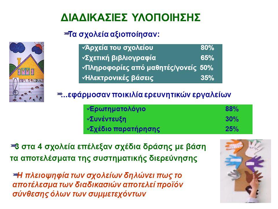 ΔΙΑΔΙΚΑΣΙΕΣ ΥΛΟΠΟΙΗΣΗΣ  Τα σχολεία αξιοποίησαν:  Αρχεία του σχολείου 80%  Σχετική βιβλιογραφία 65%  Πληροφορίες από μαθητές/γονείς 50%  Ηλεκτρονι