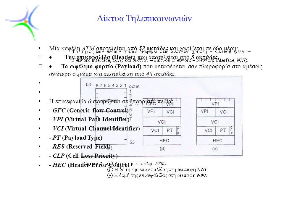 Slide 4 Δίκτυα Τηλεπικοινωνιών Στην επικεφαλίδα καθορίζεται η ταυτότητα κάθε κυψέλης, με την οποία μπορεί να γίνεται ο προσδιορισμός της μέσα σε μία ακολουθία κυψελών που ανήκουν σε διαφορετικές ζεύξεις, προκειμένου το δίκτυο ΑΤΜ να δρομολογήσει κάθε κυψέλη στον προορισμό της.