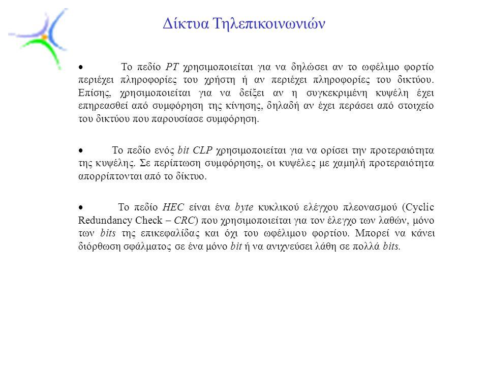 Slide 5 Δίκτυα Τηλεπικοινωνιών  Το πεδίο PT χρησιμοποιείται για να δηλώσει αν το ωφέλιμο φορτίο περιέχει πληροφορίες του χρήστη ή αν περιέχει πληροφο