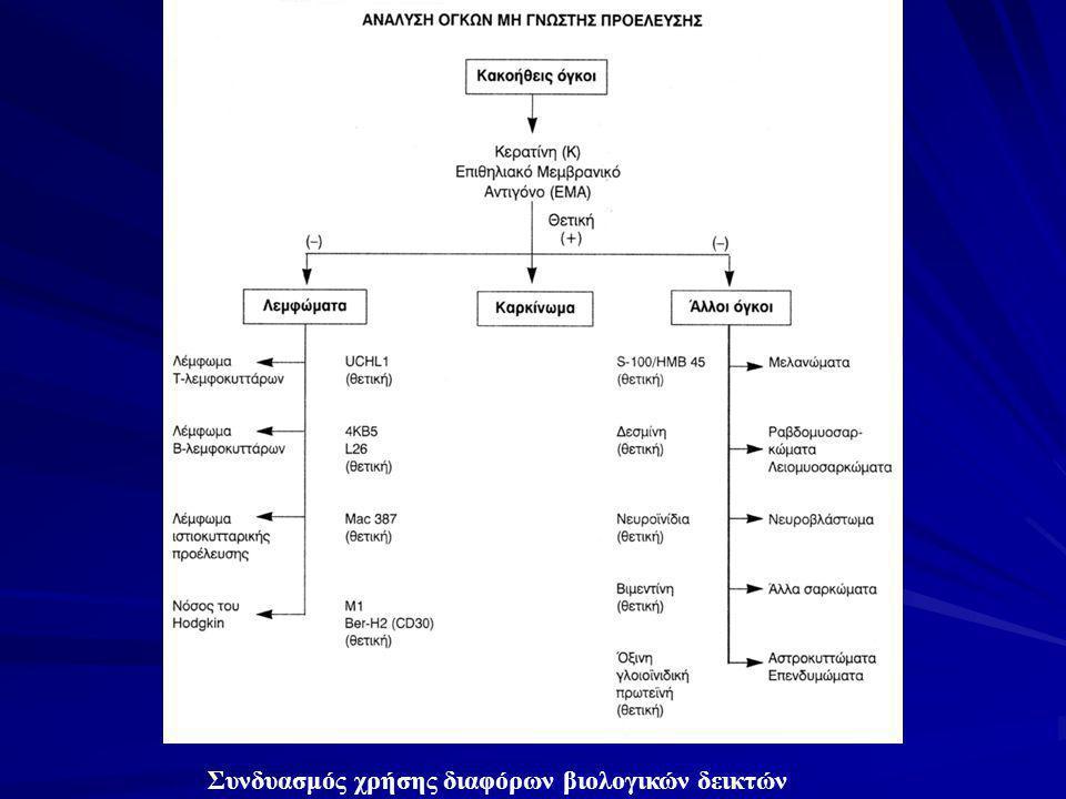 Συνδυασμός χρήσης διαφόρων βιολογικών δεικτών