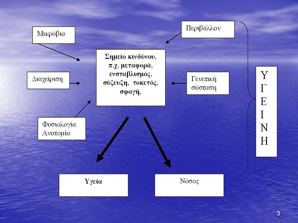 4 Γενικές έννοιες