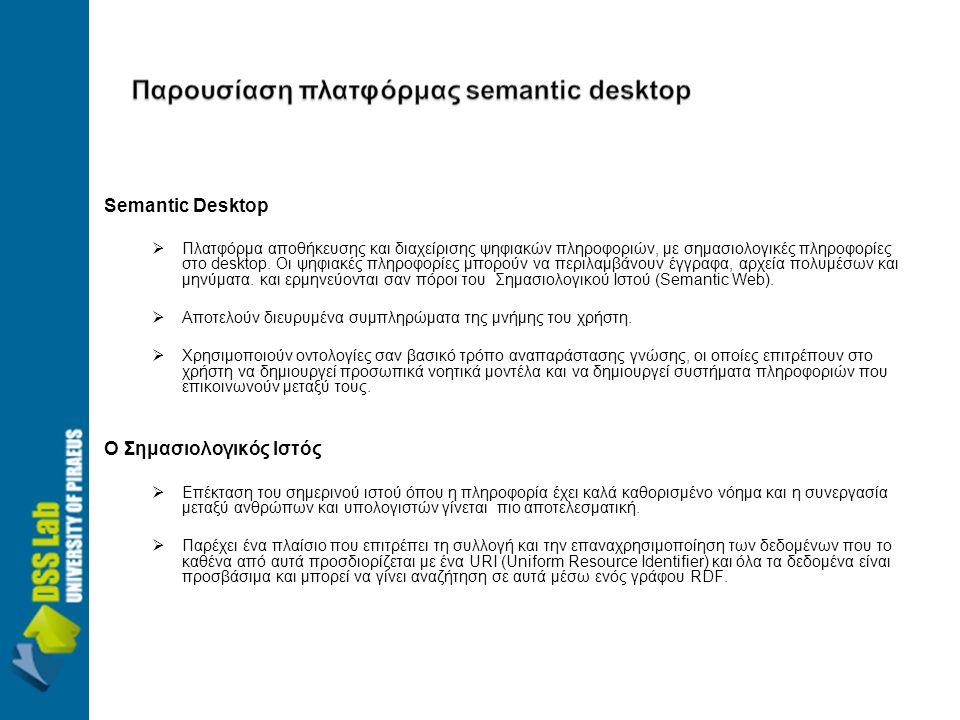 Semantic Desktop  Πλατφόρμα αποθήκευσης και διαχείρισης ψηφιακών πληροφοριών, με σημασιολογικές πληροφορίες στο desktop. Οι ψηφιακές πληροφορίες μπορ