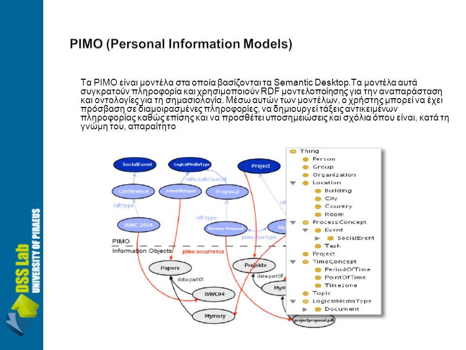 Τα PIMO είναι μοντέλα στα οποία βασίζονται τα Semantic Desktop.Τα μοντέλα αυτά συγκρατούν πληροφορία και χρησιμοποιούν RDF μοντελοποίησης για την αναπαράσταση και οντολογίες για τη σημασιολογία.