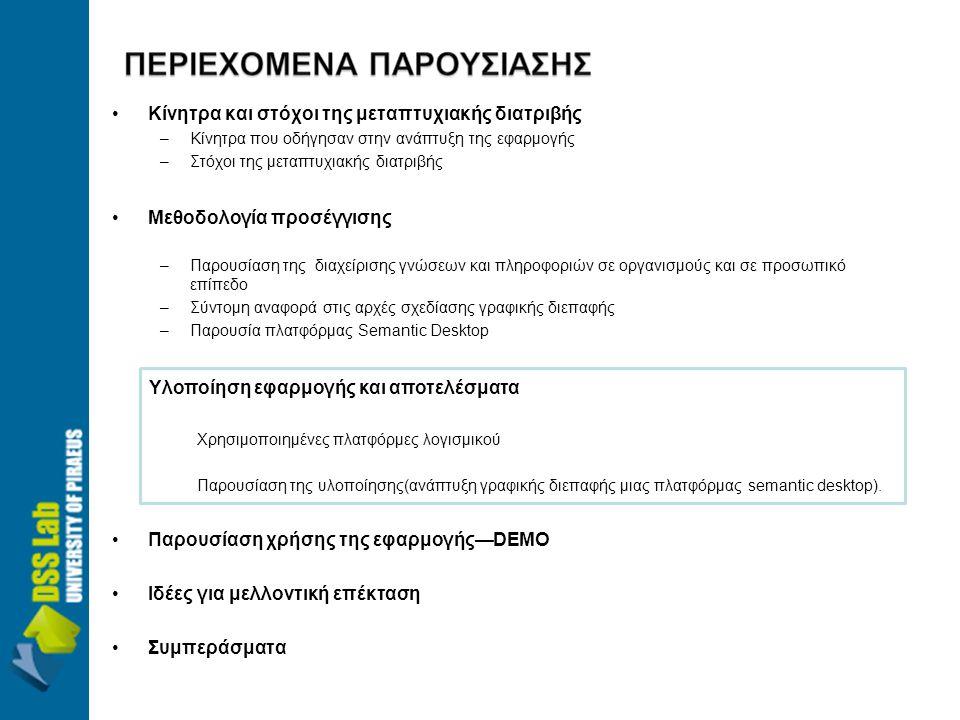 •Κίνητρα και στόχοι της μεταπτυχιακής διατριβής –Κίνητρα που οδήγησαν στην ανάπτυξη της εφαρμογής –Στόχοι της μεταπτυχιακής διατριβής •Μεθοδολογία προ