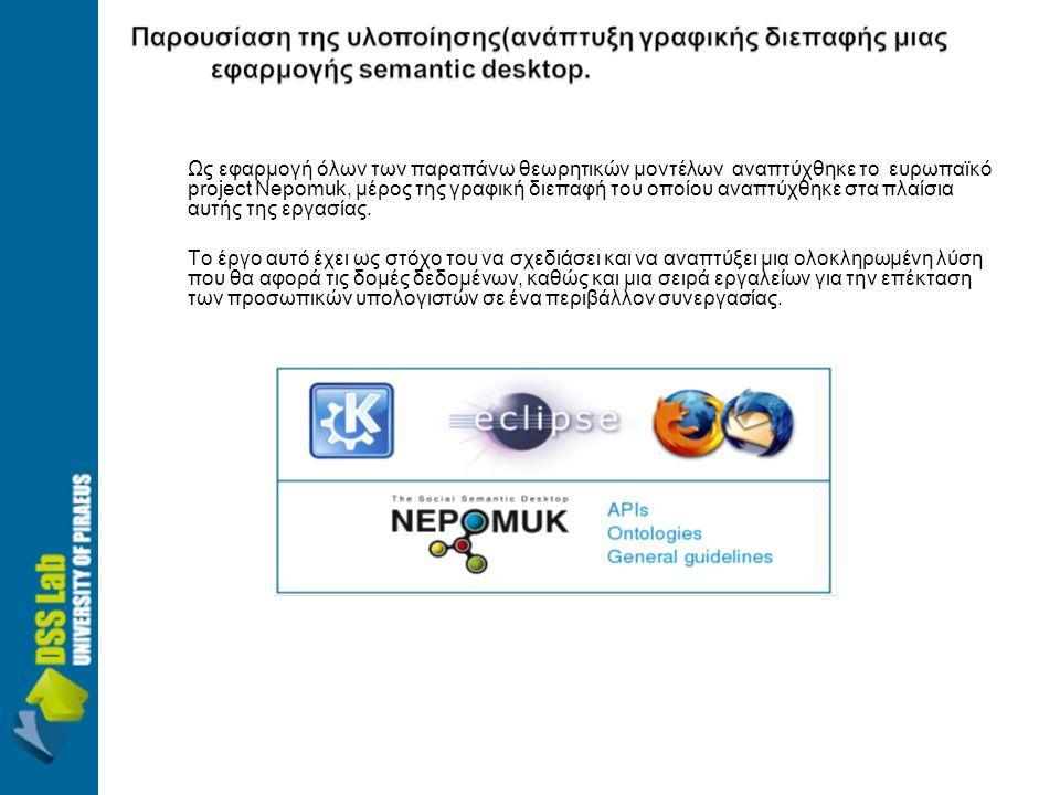 Ως εφαρμογή όλων των παραπάνω θεωρητικών μοντέλων αναπτύχθηκε το ευρωπαϊκό project Nepomuk, μέρος της γραφική διεπαφή του οποίου αναπτύχθηκε στα πλαίσια αυτής της εργασίας.