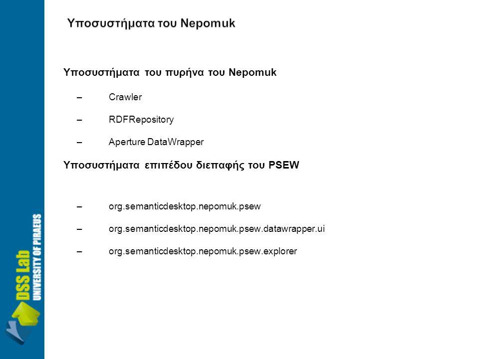 Υποσυστήματα του πυρήνα του Nepomuk –Crawler –RDFRepository –Aperture DataWrapper Υποσυστήματα επιπέδου διεπαφής του PSEW –org.semanticdesktop.nepomuk.psew –org.semanticdesktop.nepomuk.psew.datawrapper.ui –org.semanticdesktop.nepomuk.psew.explorer