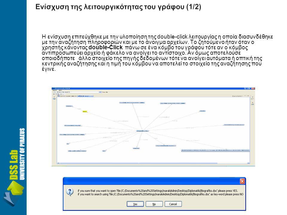 Η ενίσχυση επιτεύχθηκε με την υλοποίηση της double-click λειτουργίας η οποία διασυνδέθηκε με την αναζήτηση πληροφοριών και με το άνοιγμα αρχείων. Το ζ
