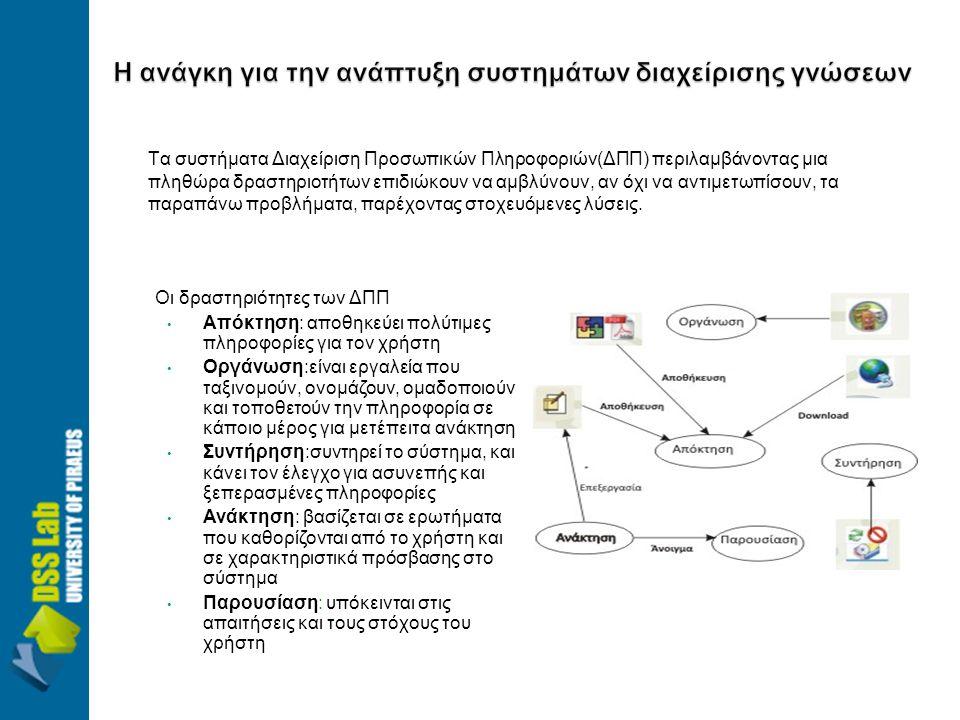 Τα συστήματα Διαχείριση Προσωπικών Πληροφοριών(ΔΠΠ) περιλαμβάνοντας μια πληθώρα δραστηριοτήτων επιδιώκουν να αμβλύνουν, αν όχι να αντιμετωπίσουν, τα π
