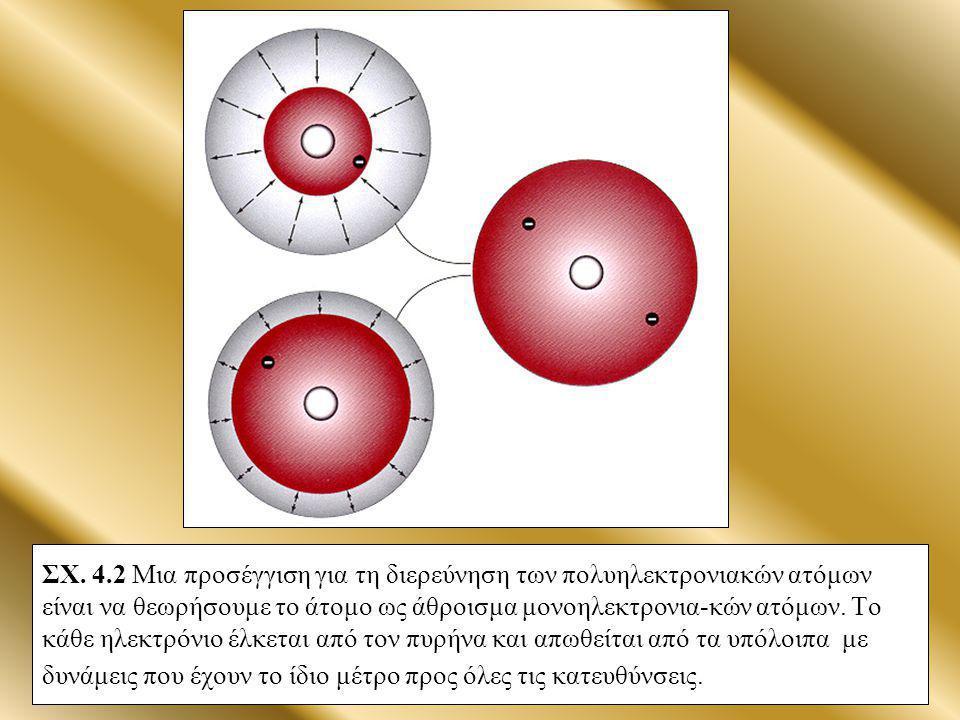 ΣΧ. 4.2 Μια προσέγγιση για τη διερεύνηση των πολυηλεκτρονιακών ατόμων είναι να θεωρήσουμε το άτομο ως άθροισμα μονοηλεκτρονια-κών ατόμων. Το κάθε ηλεκ