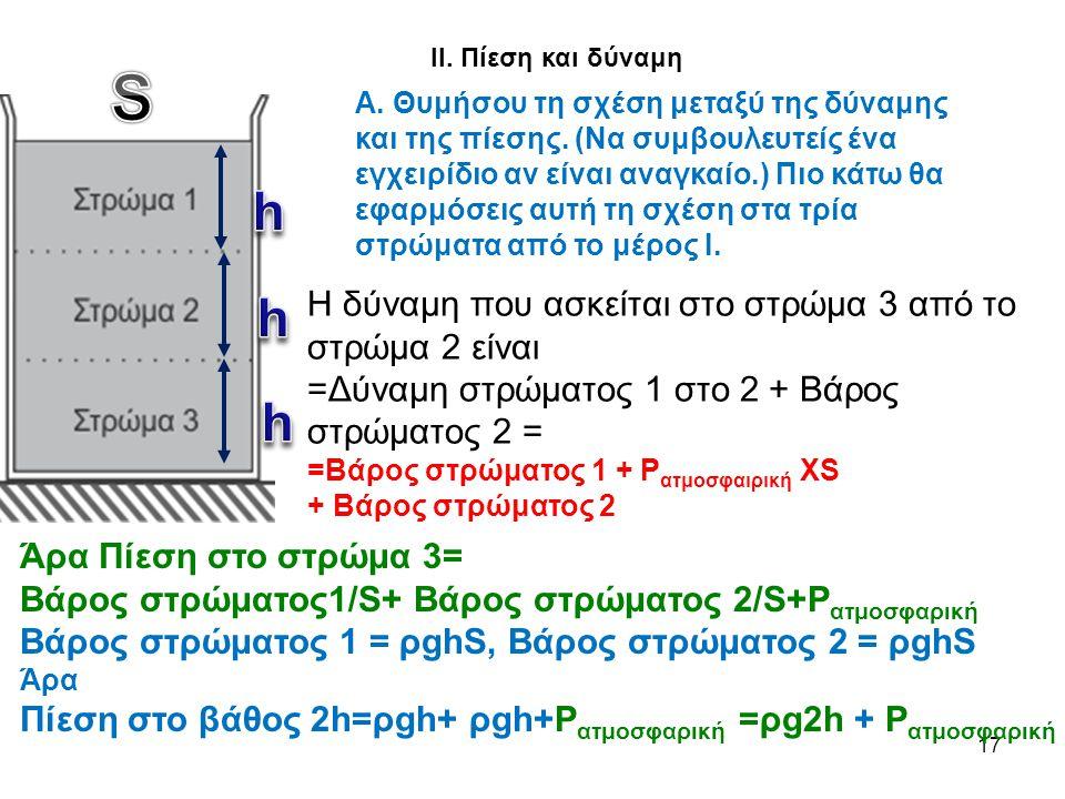 17 ΙΙ. Πίεση και δύναμη Α. Θυμήσου τη σχέση μεταξύ της δύναμης και της πίεσης. (Να συμβουλευτείς ένα εγχειρίδιο αν είναι αναγκαίο.) Πιο κάτω θα εφαρμό
