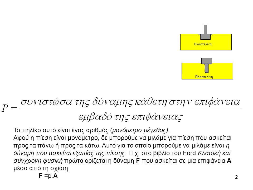 2 Πλαστελίνη Το πηλίκο αυτό είναι ένας αριθμός (μονόμετρο μέγεθος). Αφού η πίεση είναι μονόμετρο, δε μπορούμε να μιλάμε για πίεση που ασκείται προς τα