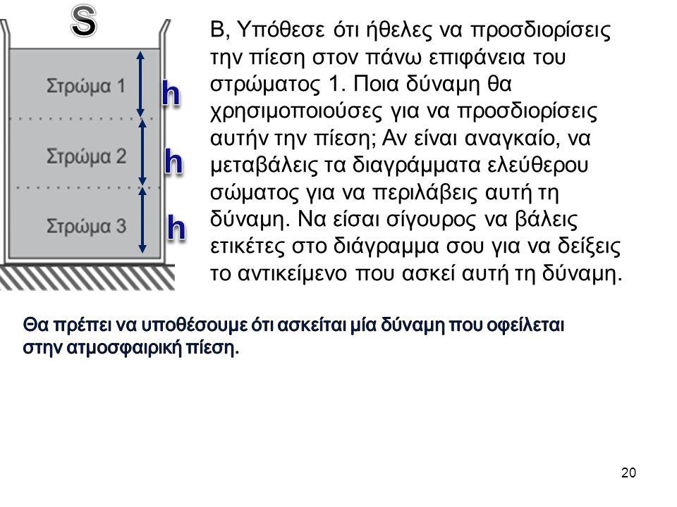 20 Β, Υπόθεσε ότι ήθελες να προσδιορίσεις την πίεση στον πάνω επιφάνεια του στρώματος 1. Ποια δύναμη θα χρησιμοποιούσες για να προσδιορίσεις αυτήν την